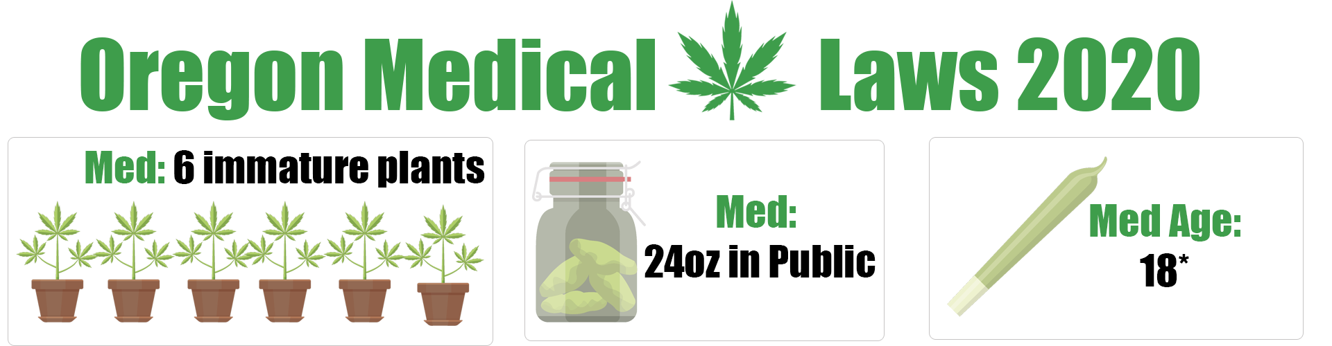 medical marijuana laws 2020