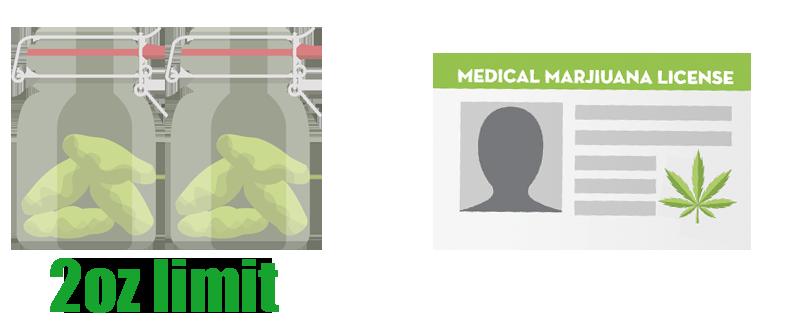 colorado medical cannabis laws