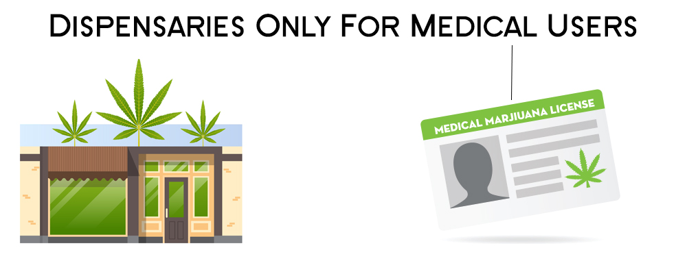 Maine medical cannabis law