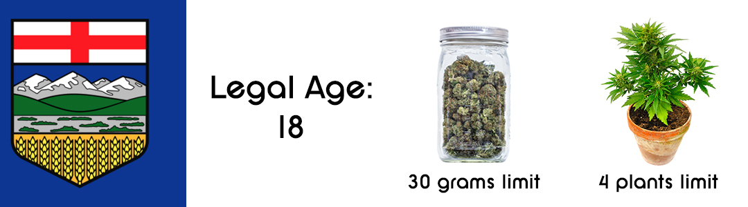 Alberta marijuana laws 2020