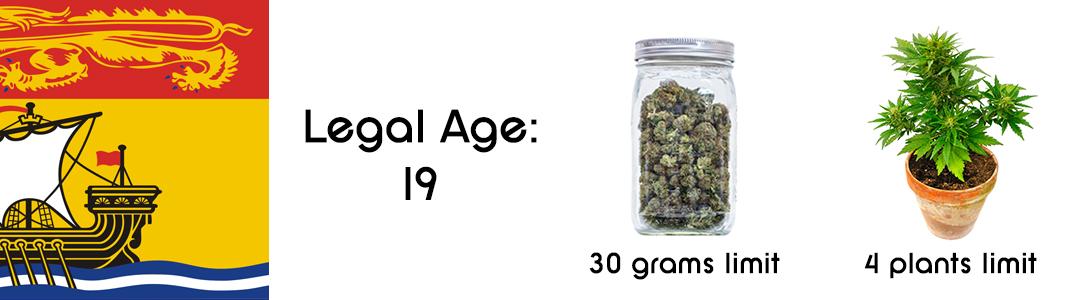 New Brunswick marijuana laws