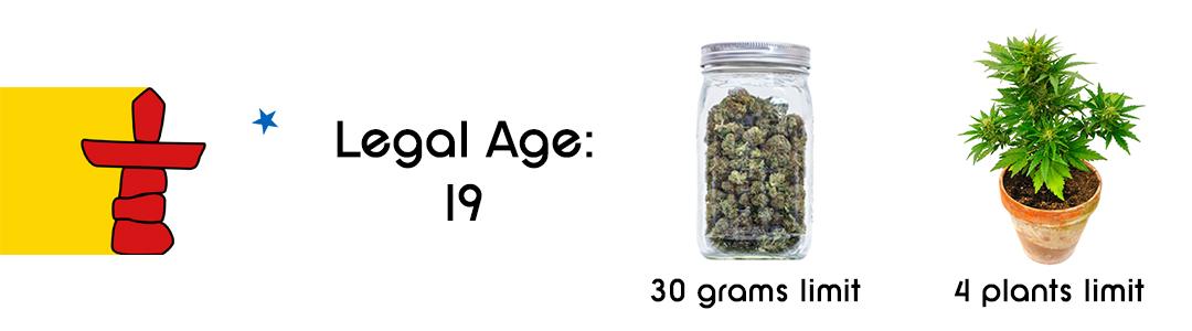 Nunavut cannabis laws 2020