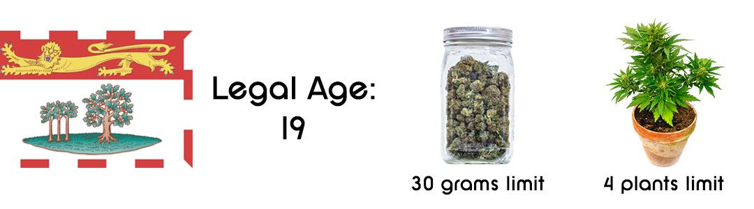 Prince Edward Island Weed laws 2020