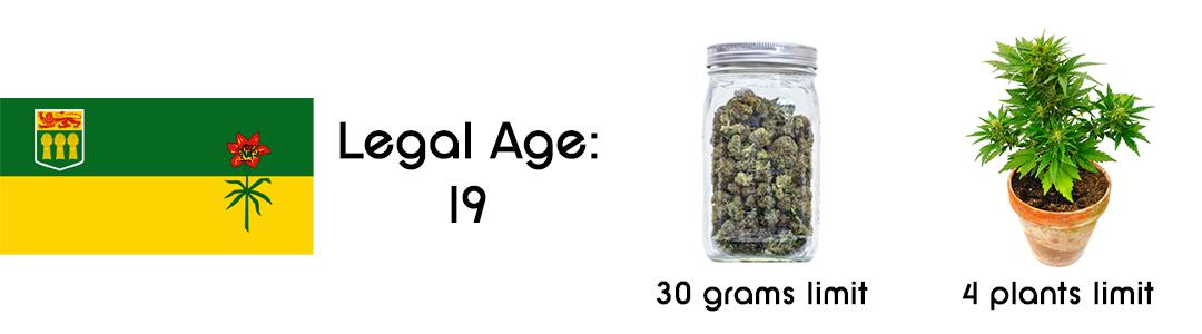 Saskatchewan marijuana laws