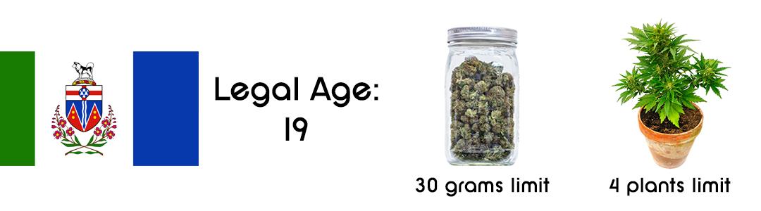 Yukon cannabis laws 2020
