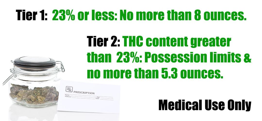ohio possession cannabis laws